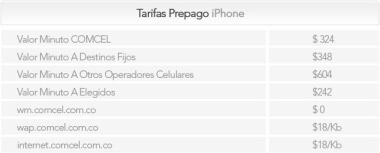 iphone prepago y sin contratos