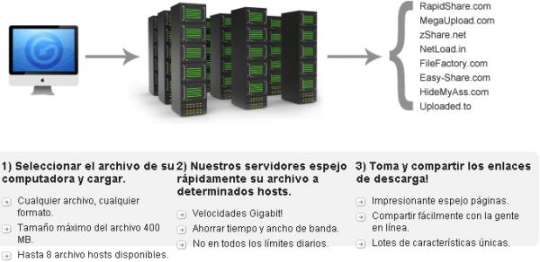 subir_de_una_sola_vez_a_varios_servidores_un_archivo
