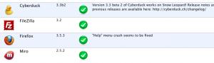 lista_apps_compatibles_leopard_solucion_cerradas_inesperadas_rosseta_32bits